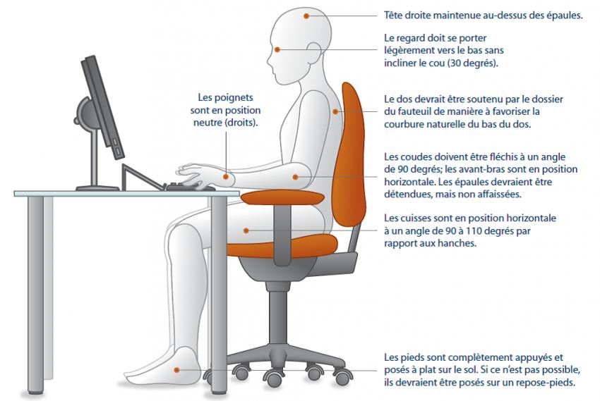WorkSafe - Travail Sécuritaire - NB
