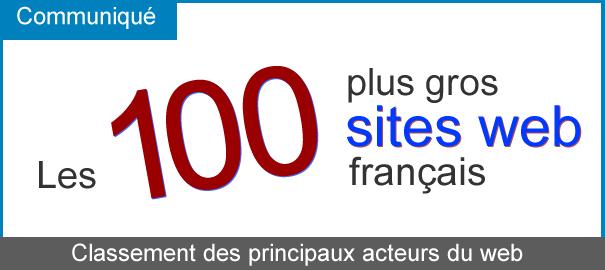 100-plus-gros-sites-web